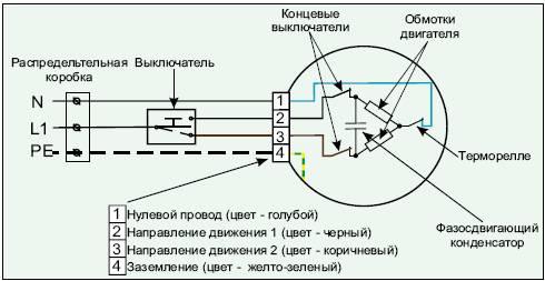 Инструкция Монтаж Рольставни