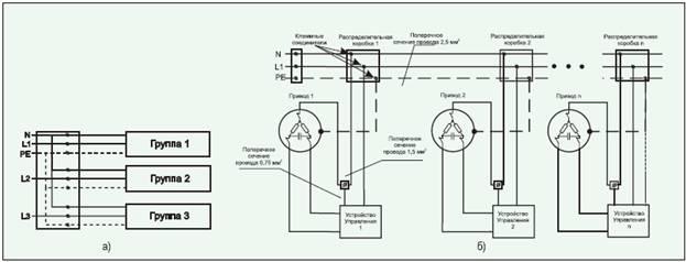 Роллета схема установки